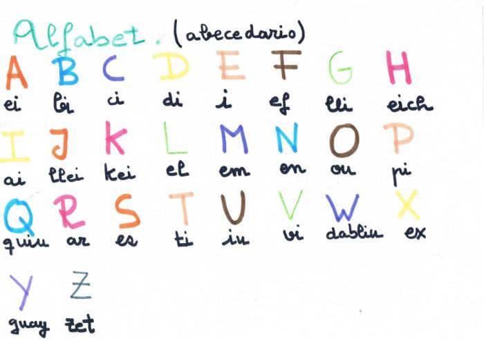 el-abecedario-en-ingles