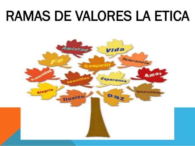 etica-profesional-valores-humano-y-esclavitud-3-638