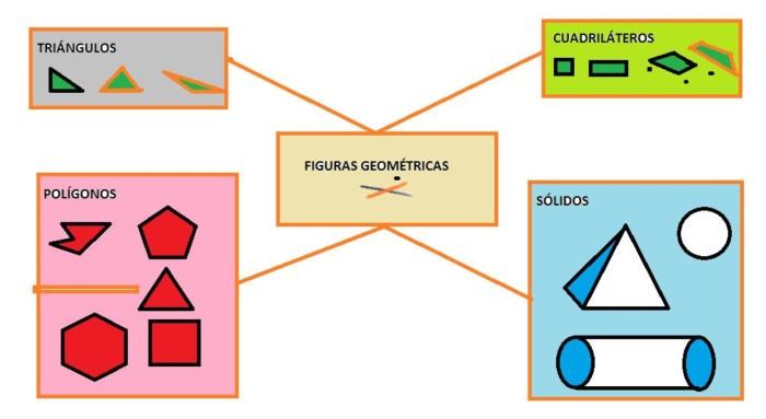 figuras-geometricas (1)