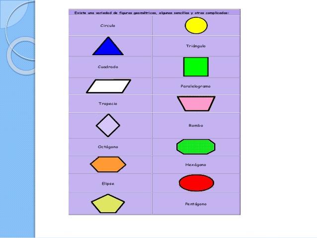 Imágenes de figuras geometricas planas para niños para ...