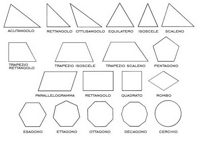imagenes-de-figuras-geometricas-y-sus-nombres-geometria