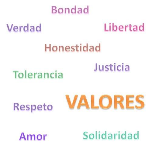 Imágenes De Los Valores Familiares Humanos Morales Y éticos Para
