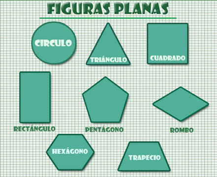 Palabras Con Vocal O Para Imprimir further El Cuadrilatero Olvidado Bachillerato together with Unir Puntos besides Figuras Planas Cuerpos Geometricos together with Figuras Geometricas Para Colorear En Preescolar 2. on figuras geometricas para colorear
