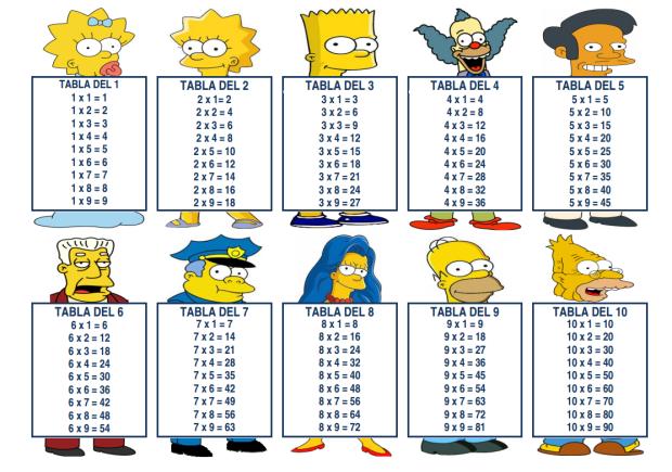Imágenes De Tablas De Multiplicar Para Niños Para Descargar E