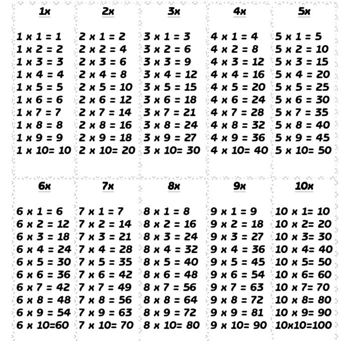 tablas-de-multiplicar-del-1-al-10-las-tablas-de-multiplicar