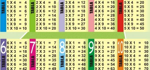 tablas-de-multiplicar-del-1-al-10-tablas-520x245
