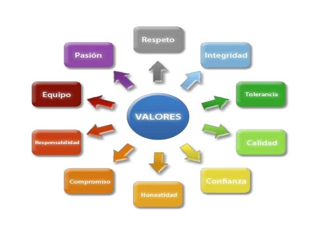 transmisin-de-valores-en-la-familia-5-638