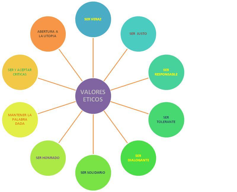 valores-eticos-6