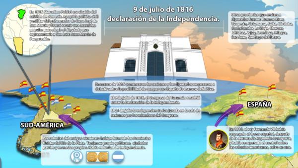 30 Manualidades Para El 9 De Julio Bicentenario De La