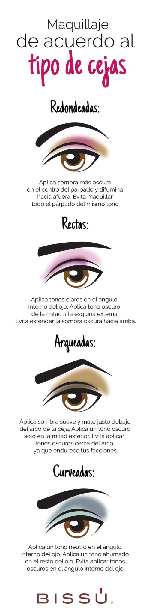 290 Imágenes de Maquillaje de Día, Noche, Fiesta, Natural, Rubias y ...