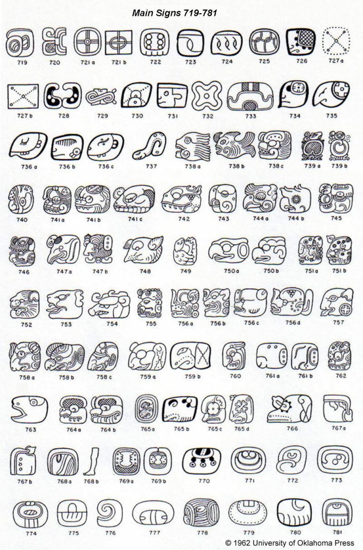 Información Con Imágenes Sobre La Simbología Azteca Dioses Sellos