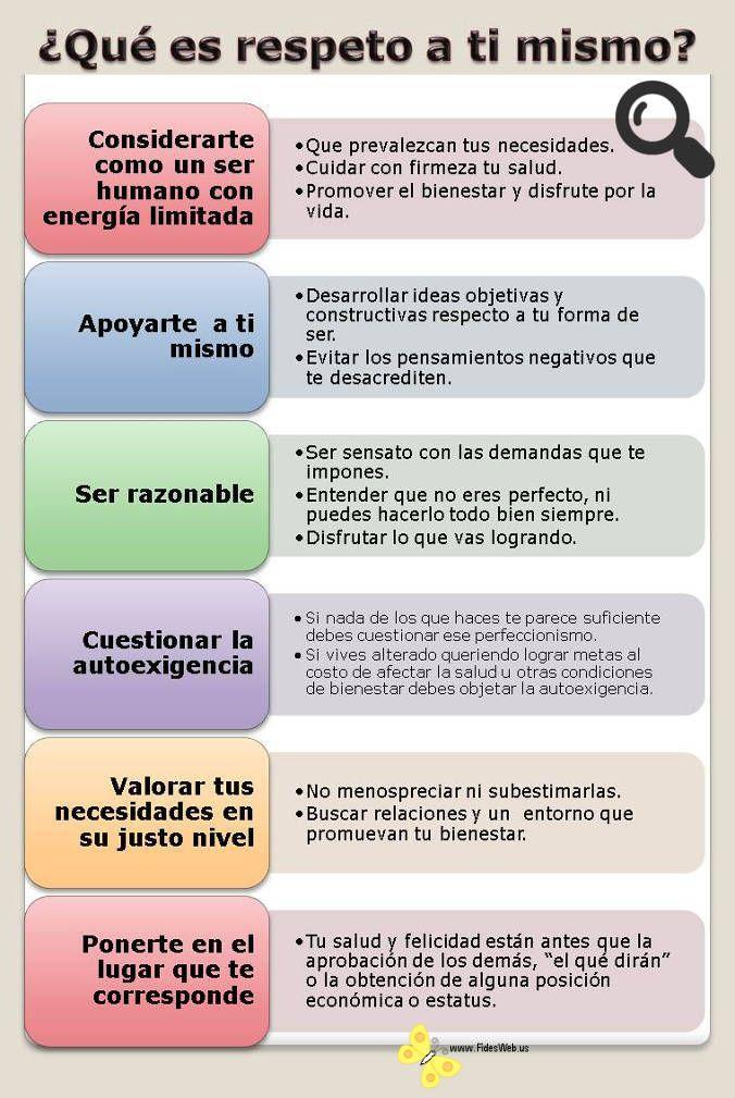 Imágenes Con Frases Y Pensamientos Sobre El Respeto