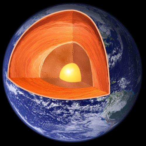 Capas De La Tierra Estructura Interna Y Externa Imágenes Y