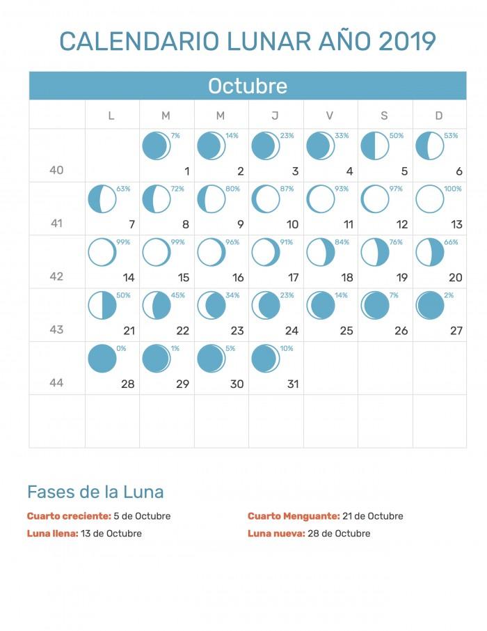 Calendario De Octubre 2019 Peru.Calendarios 2019 Para Imprimir Anual Y Mensual