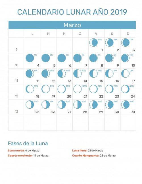 calendario lunar  fases lunares 2019
